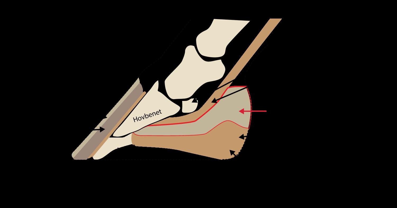 figur-1